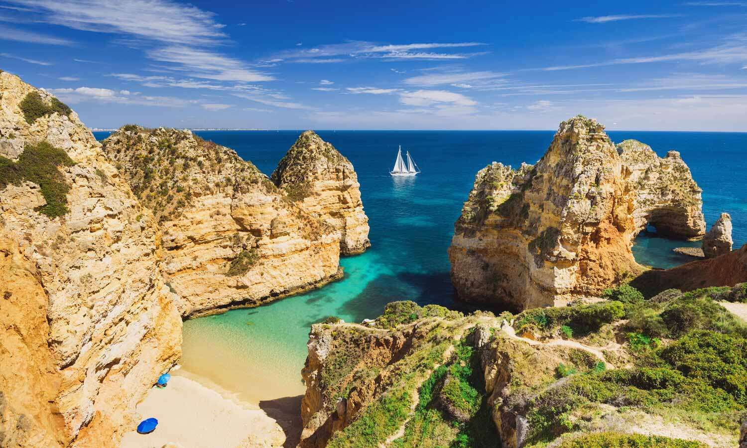 Best Beaches in Europe